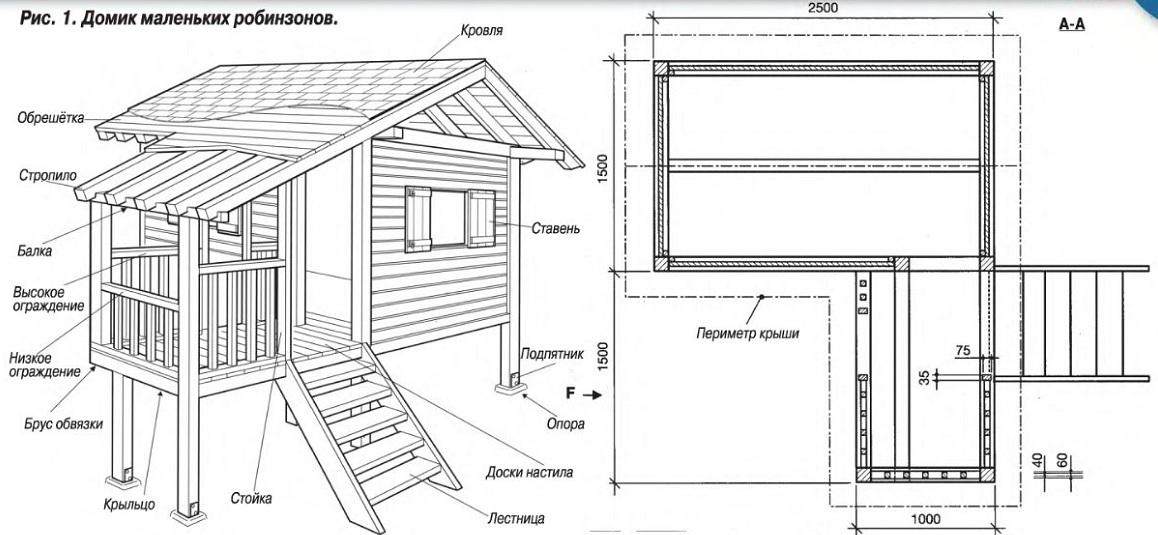 Как сделать маленький домик из дерева своими