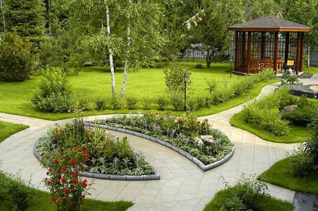 Дизайны дворов частных